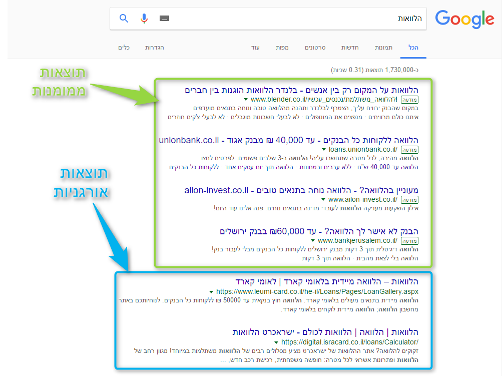 דוגמא לתוצאות חיפוש אורגני בגוגל
